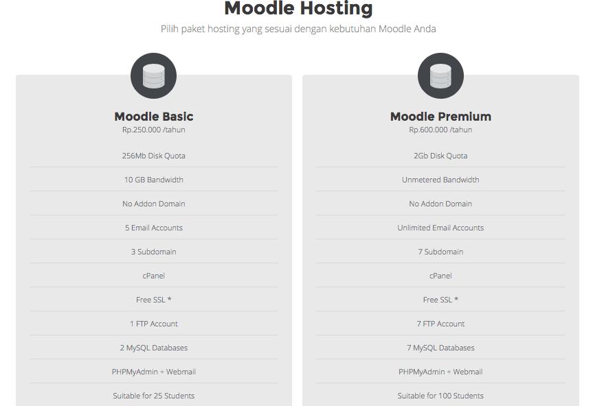 Paket layanan elearning Moodle Hosting murah
