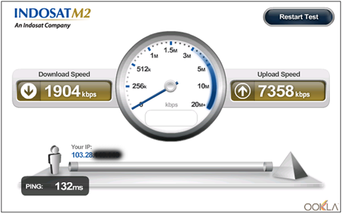 Hasil Speedtest langsung ke server IndosatM2 Indonesia
